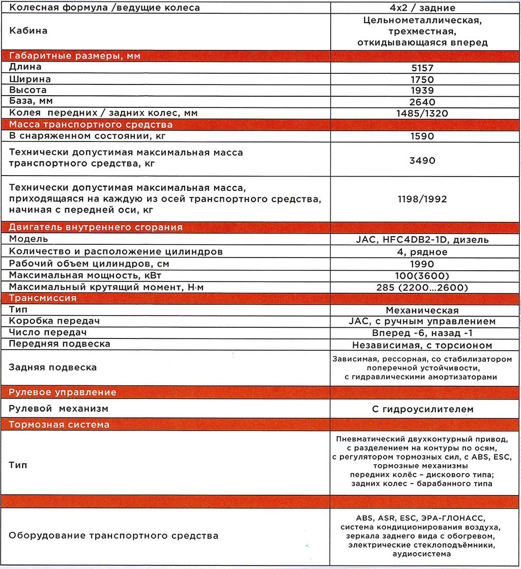 Характеристики N35